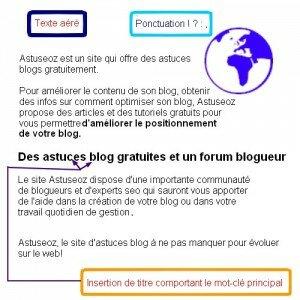 Comment soumettre dans un annuaire blog seo ?